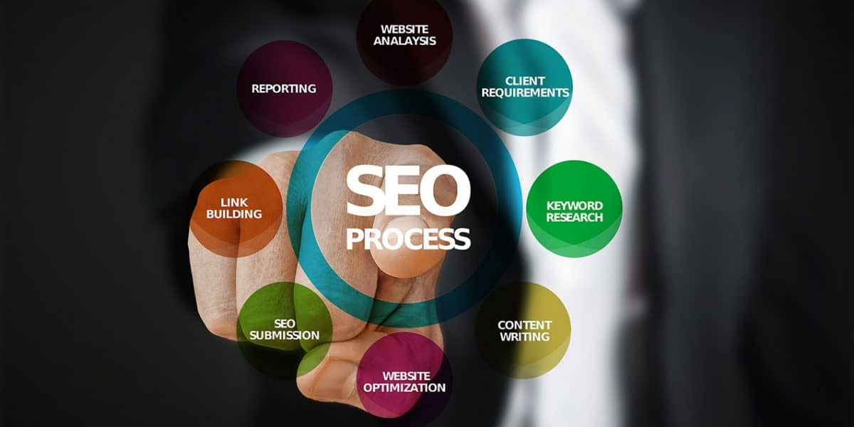 Search Engine Optimization (SEO) | Best Local SEO & National SEO Services
